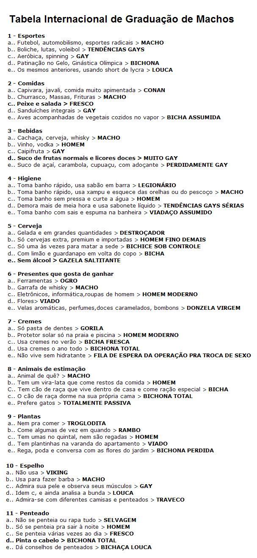 Tabela Internacional de Graduação de Machos