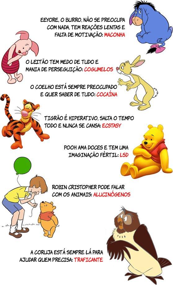7 sinais de que os personagens de Ursinho Pooh usam drogas