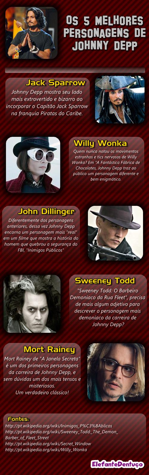 Os 5 melhores personagens da carreira de Johnny Depp