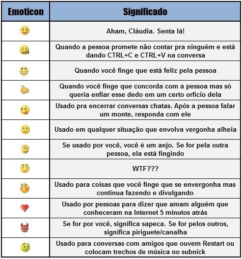 Traduzindo os emoticons do MSN, entenda o significado dos emotions