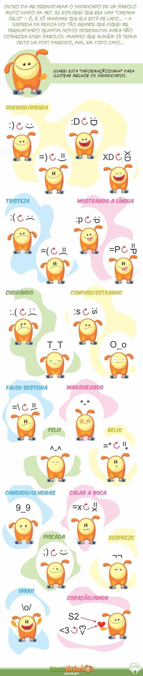 Significado dos simbolos