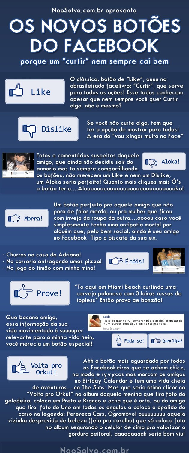 Os novos botoes do facebook
