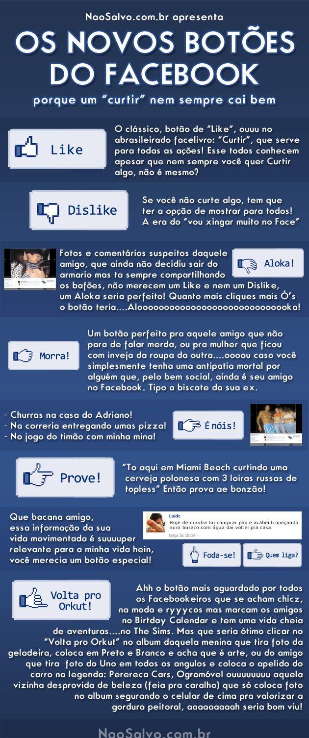 Os novos botoes do facebook