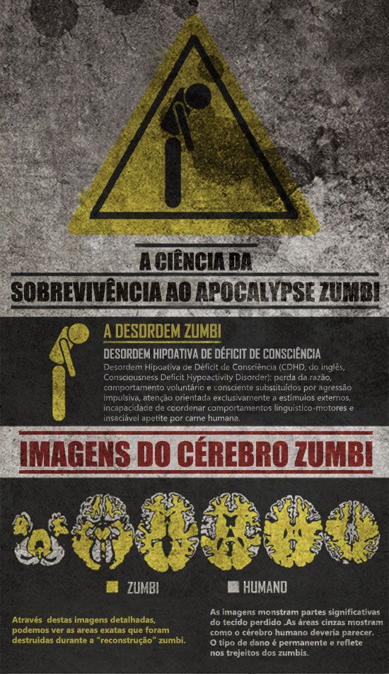 Como sobreviver ao apocalipse zumbi