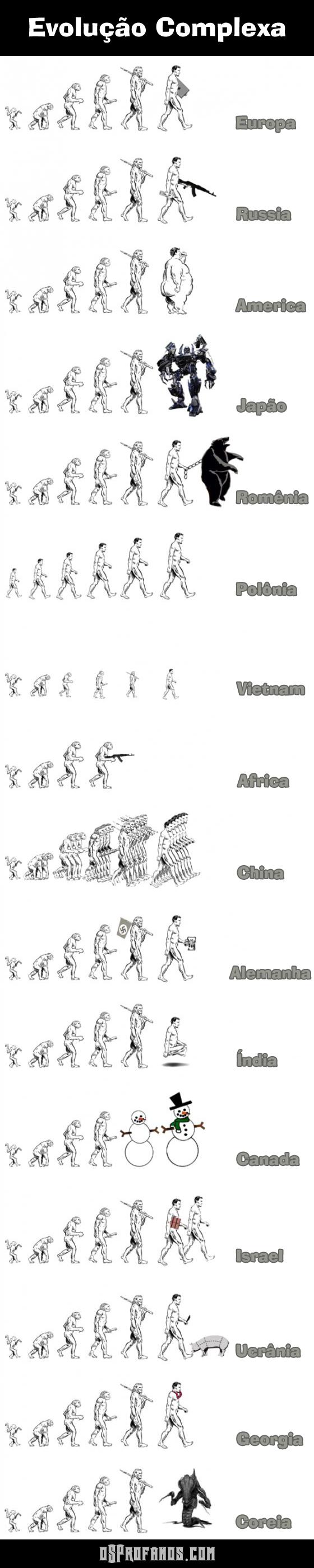 Evolução complexa