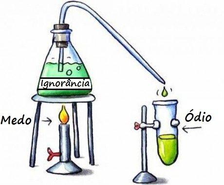 Formula do ódio