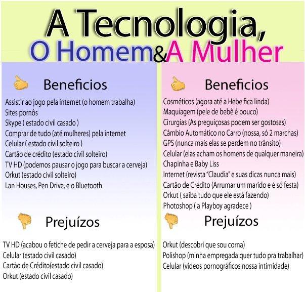 A tecnologia o homem e a mulher