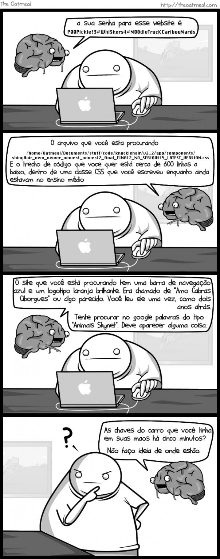 Se meu cérebro fosse meu amigo imaginário