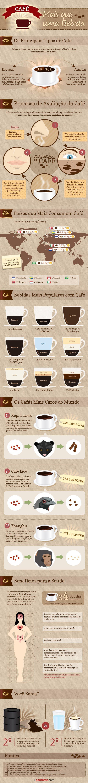 infografico-cafe
