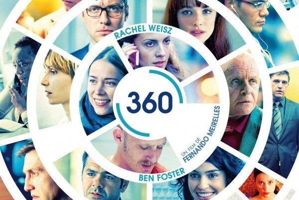 360-filme
