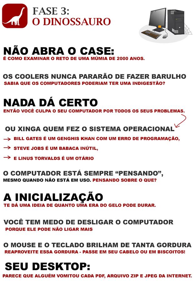 Fases-do-Computador_03