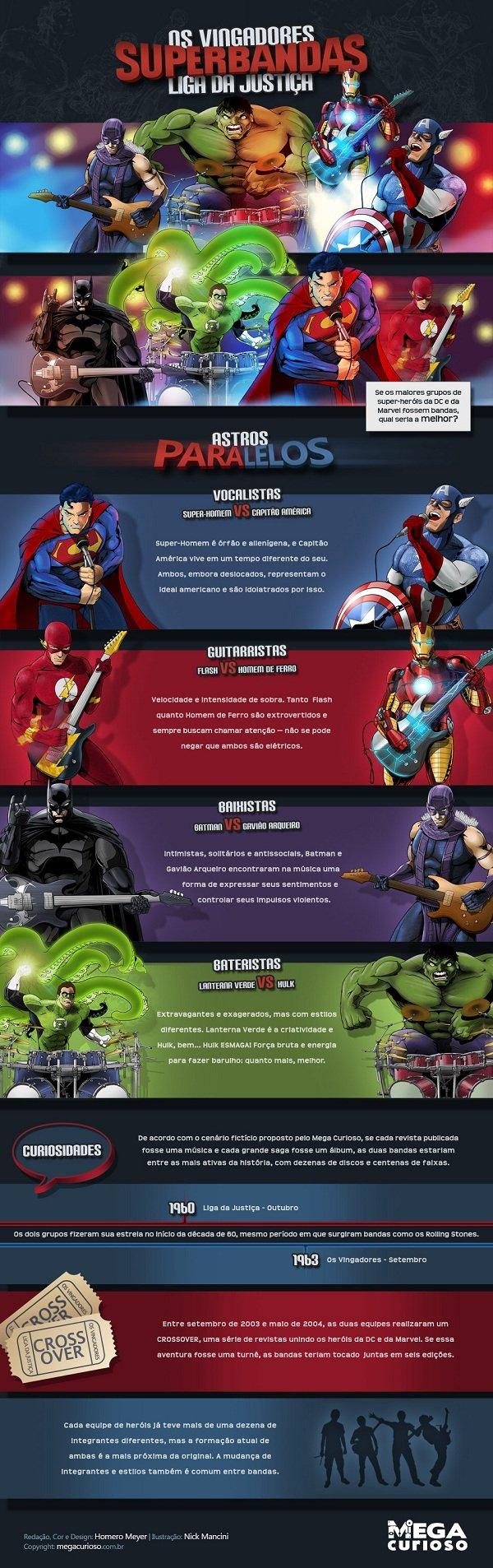Superbandas - Os Vingadores x Liga da Justiça