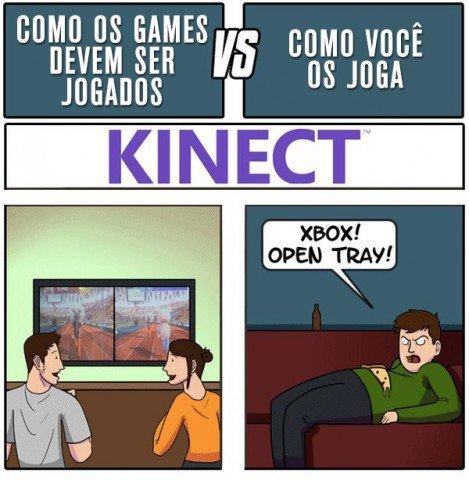 Como os video games atuais deveriam ser jogados
