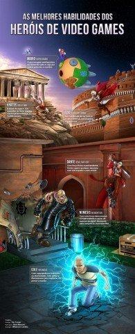 As melhores habilidades dos heróis de video games