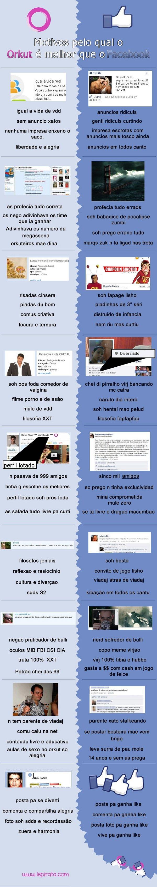 Motivos pelo qual o orkut é melhor que o facebook