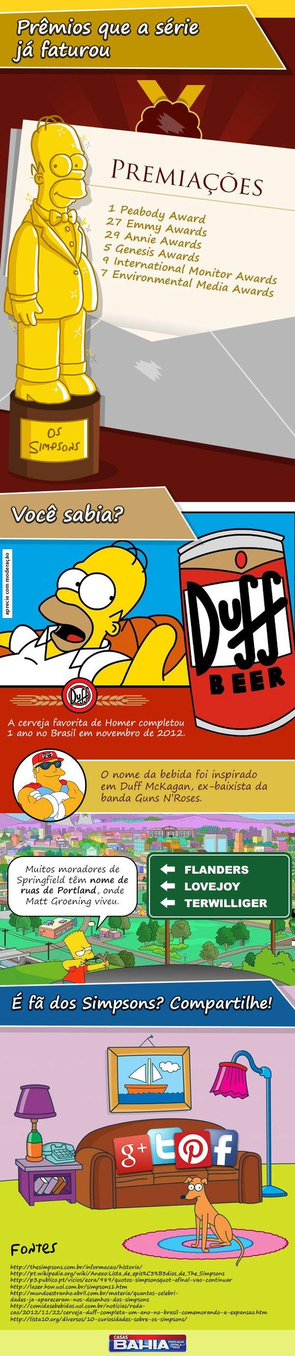 Os Simpsons Como tudo começou 031