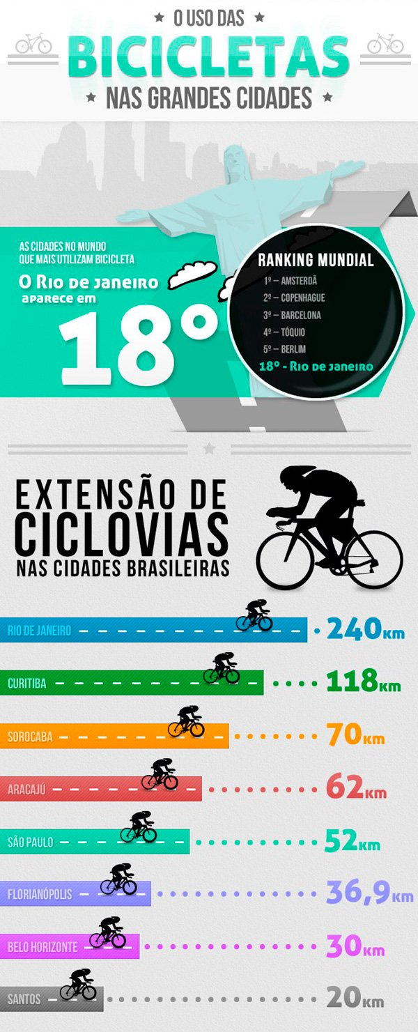 O-uso-das-bicicletas-nas-grandes-cidades_01