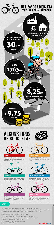 O-uso-das-bicicletas-nas-grandes-cidades_03