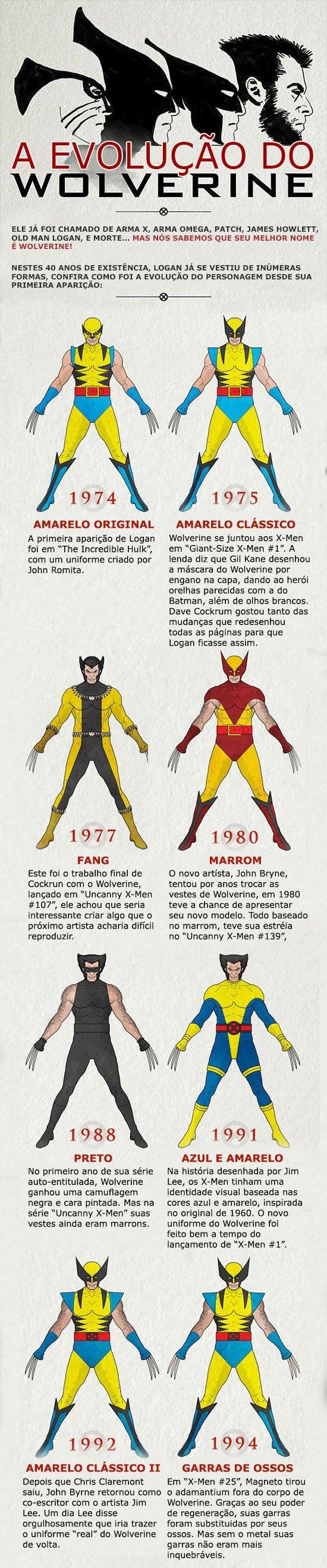 A evolução do Wolverine (1)