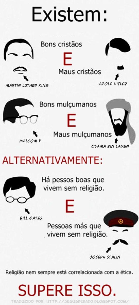 Religiao x etica 1