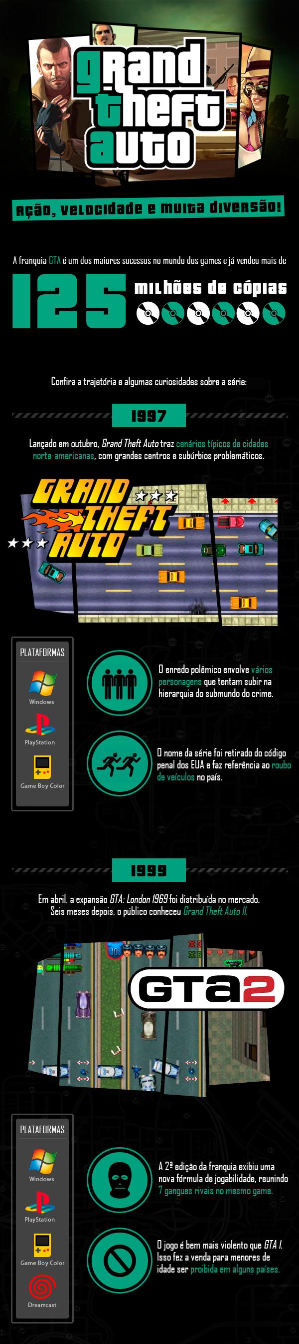 infografico-gta_01