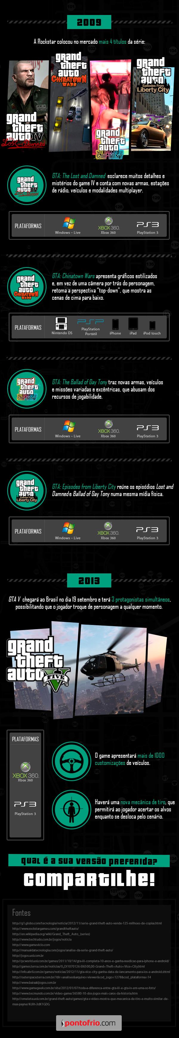 infografico-gta_04