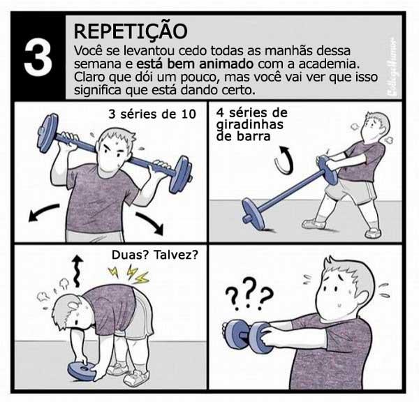 Fases que você passa ao ir para academia (3)
