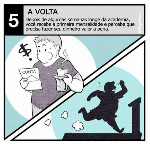 Fases que você passa ao ir para academia (5)