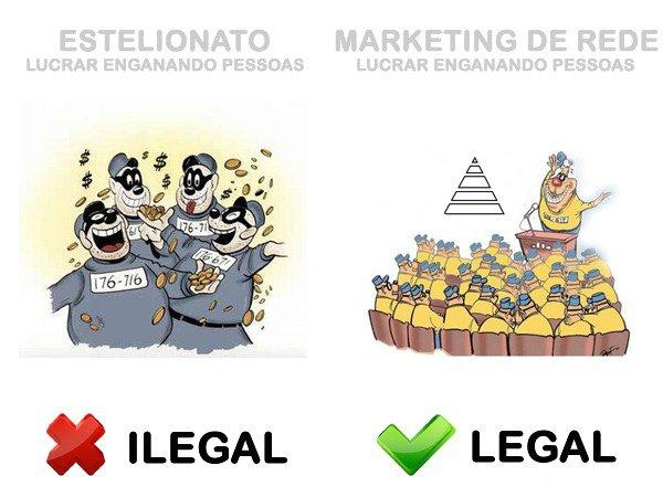 Legal ou Ilegal (3)