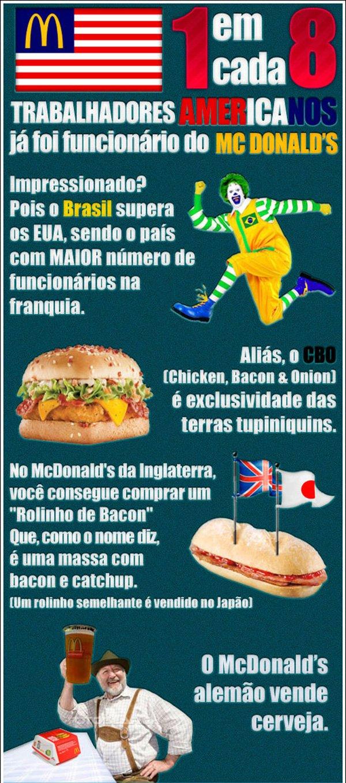 Coisas-que-você-não-sabia-sobre-fastfoods_01