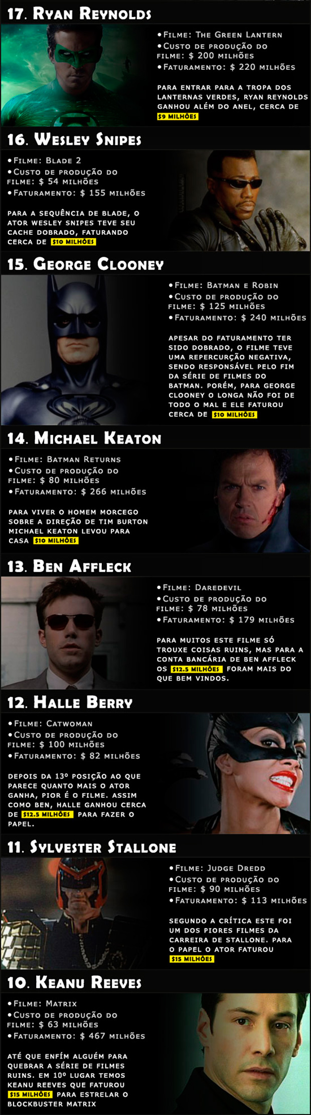 Os-Super-Heróis-e-Super-Vilões-mais-bem-pagos-da-história-do-cinema-2_01