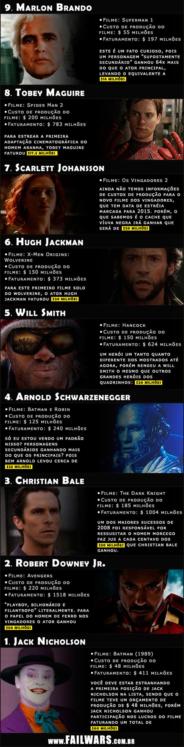 Os-Super-Heróis-e-Super-Vilões-mais-bem-pagos-da-história-do-cinema-2_02