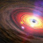 a escala do universo
