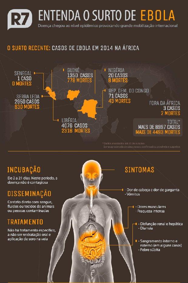 Surto-de-Ebola_01