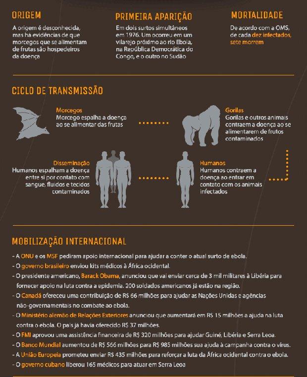 Surto-de-Ebola_02