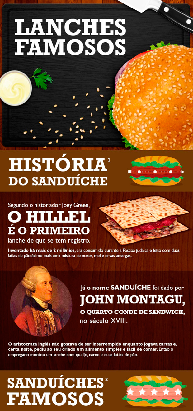 As-receitas-dos-lanches-mais-gostosos-do-mundo_01