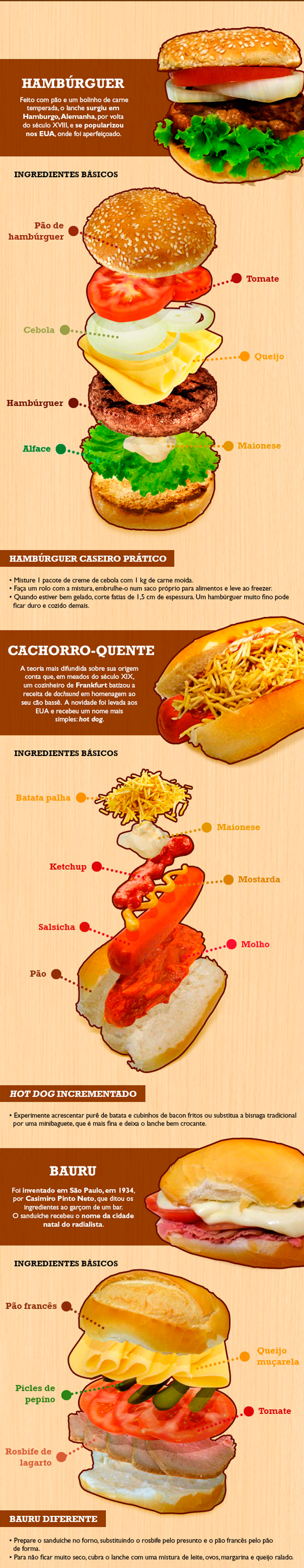 As-receitas-dos-lanches-mais-gostosos-do-mundo_02