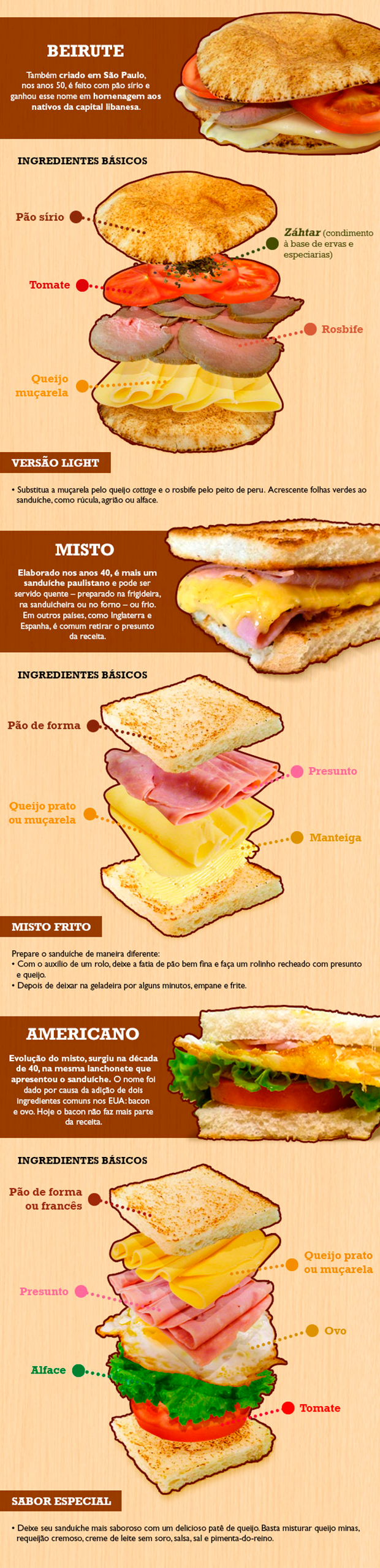 As-receitas-dos-lanches-mais-gostosos-do-mundo_03