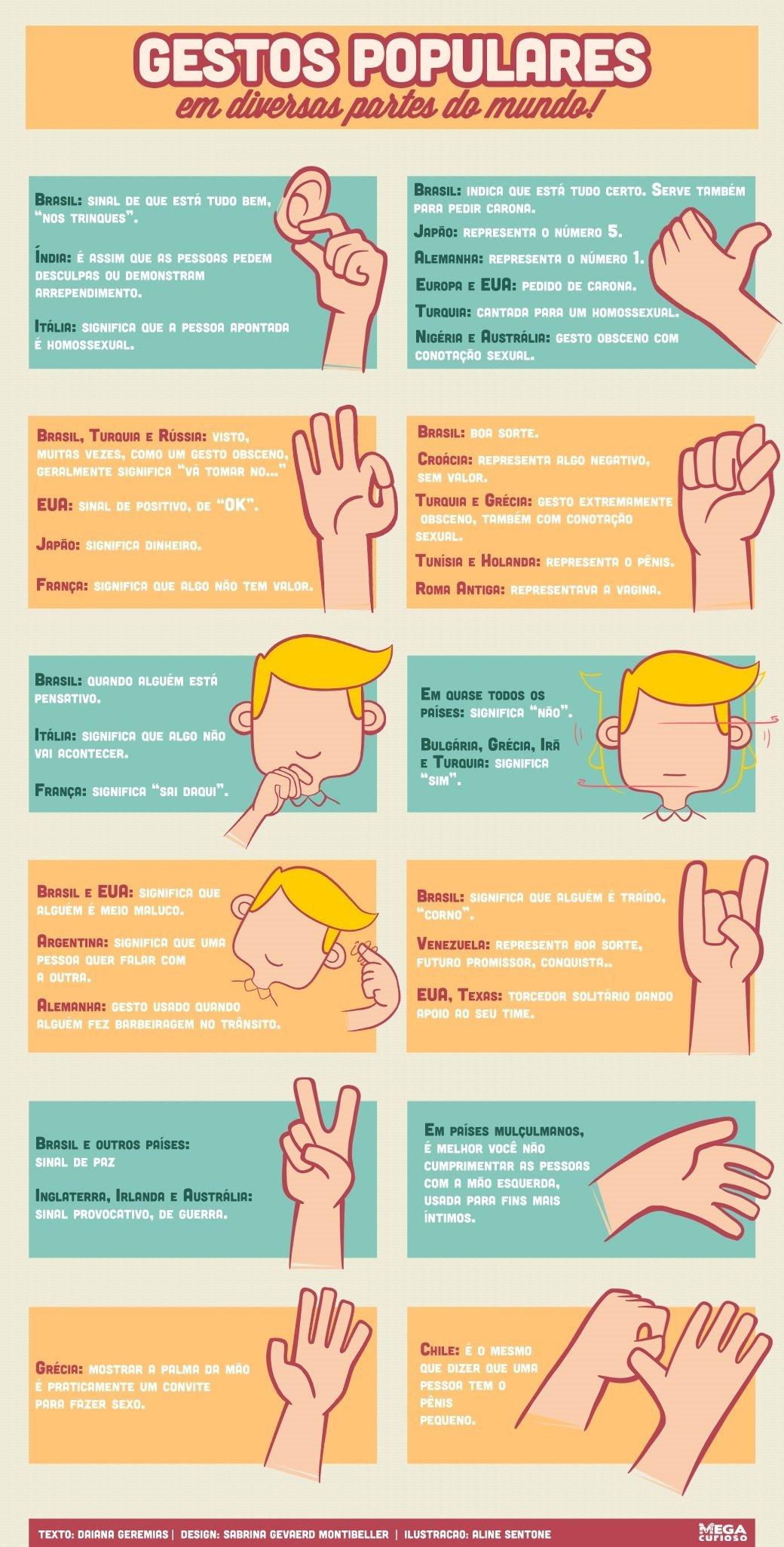 Significado de gestos populares pelo mundo
