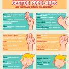Significado-de-gestos-populares-pelo-mundo_01