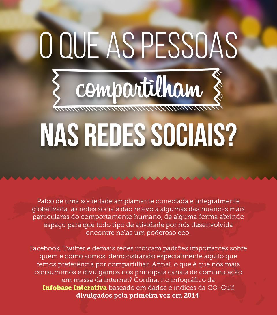 O-que-as-pessoas-compartilham-nas-redes-sociais_01