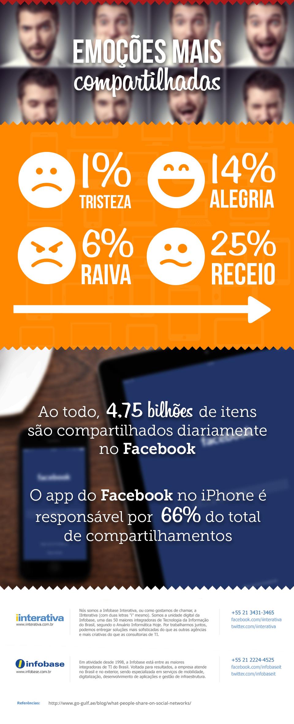 O-que-as-pessoas-compartilham-nas-redes-sociais_05