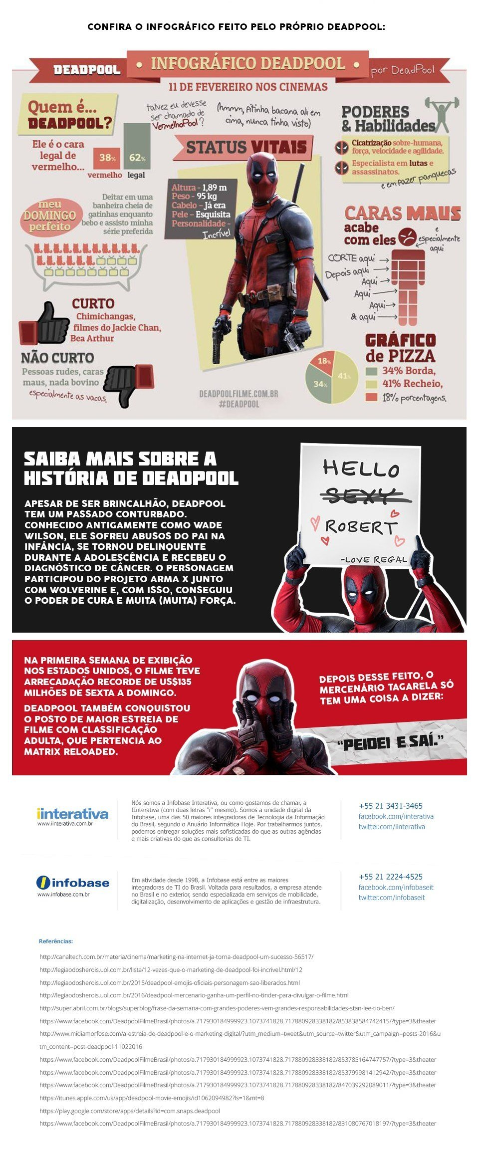 Deadpool e a estratégia de marketing digital-03