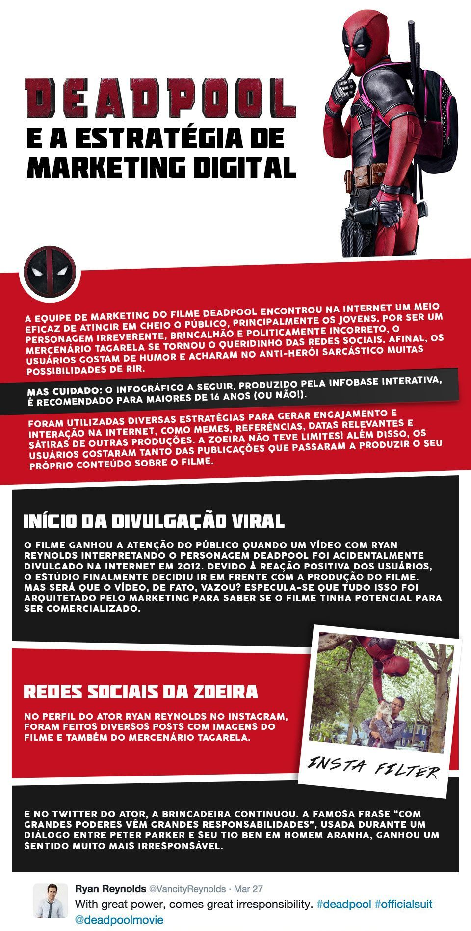 Deadpool e a estratégia de marketing digital