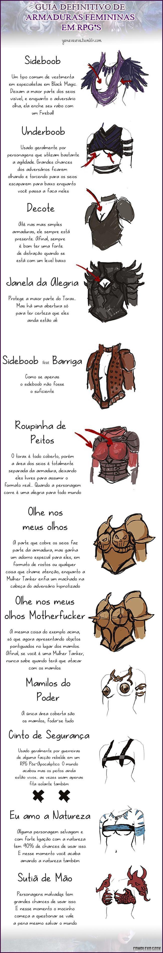Guia definitivo das armaduras femininas em RPGs