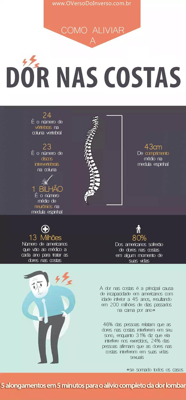 Como aliviar a dor nas costas
