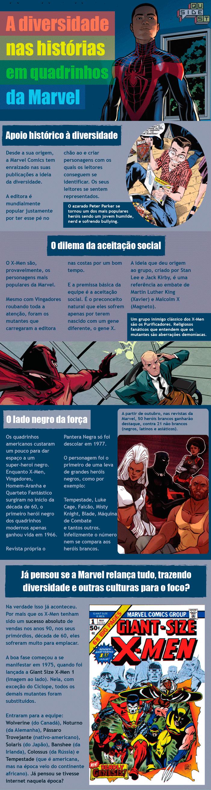 A-diversidade-nas-historias-em-quadrinhos-da-Marvel_01