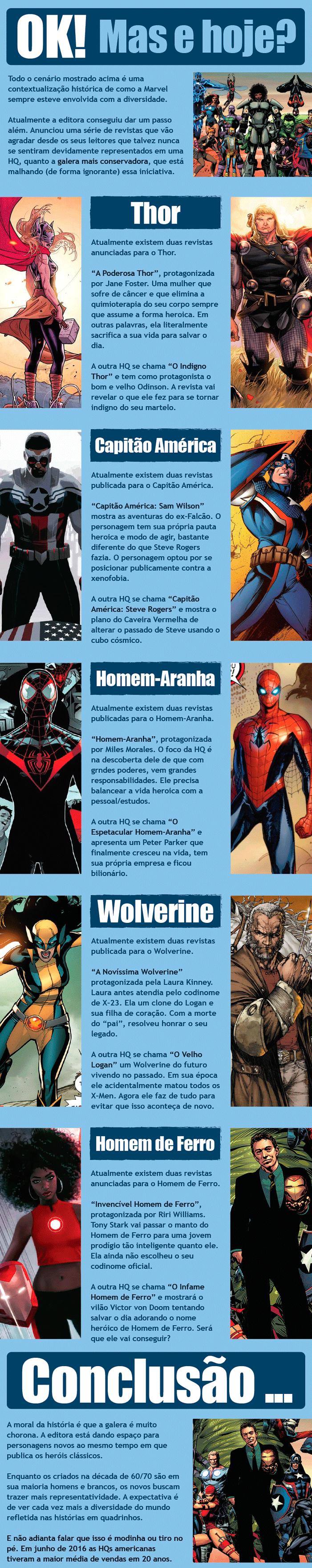 A-diversidade-nas-historias-em-quadrinhos-da-Marvel_02