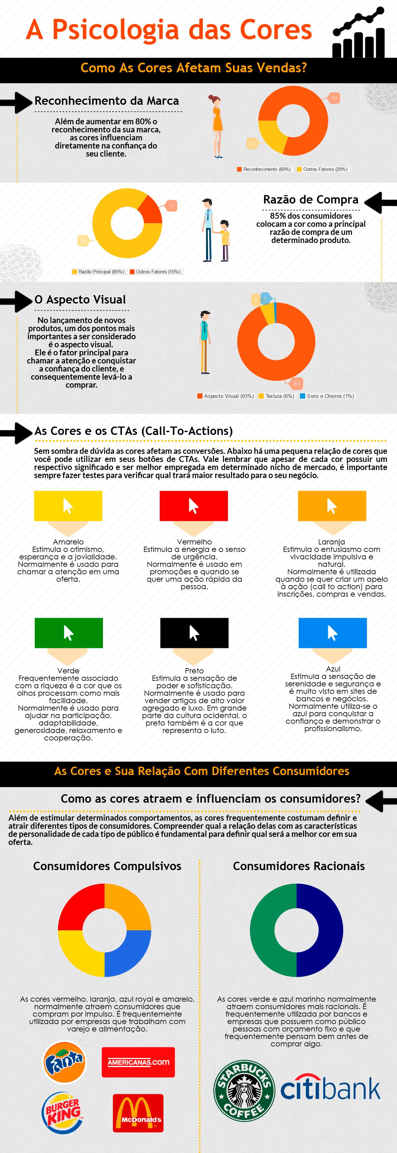 a-psicologia-das-cores-2