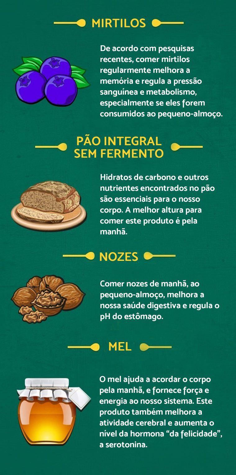 20-alimentos-para-evitar-comer-quando-estiver-de-estomago-vazio-3